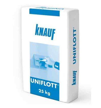 Шпаклевка Кнауф Унифлот, 25 кг